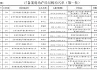 注意!四川自贡通报192家未办理备案手续的房产中介机构